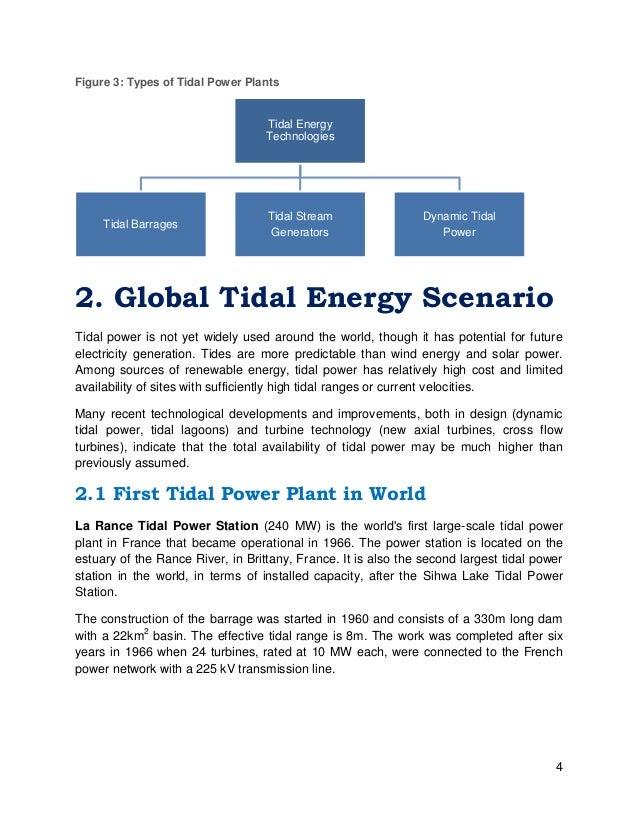 Tidal Power In India