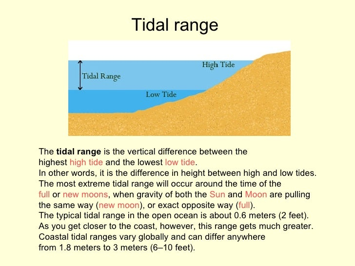 different types of tides pdf