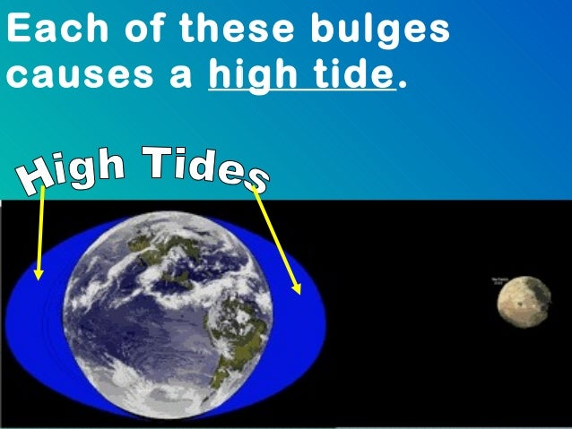 Tides notes ppt at the same time lowtides occur betweenthe two bulges sciox Image collections