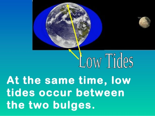 Tides notes ppt the high tides alwaysfollow the moon sciox Image collections
