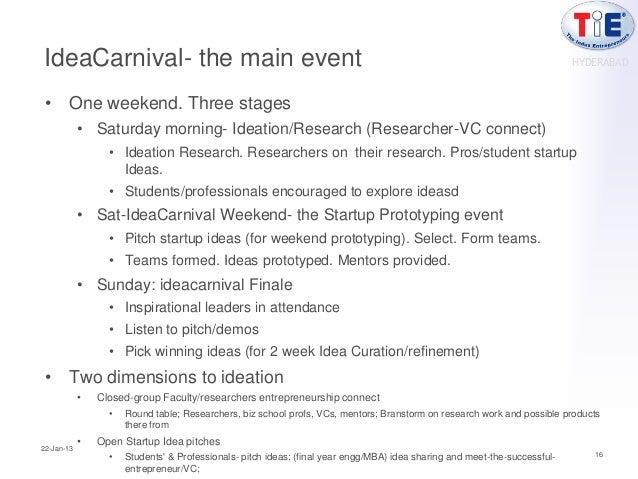 IdeaCarnival- the main event                                                                                              ...