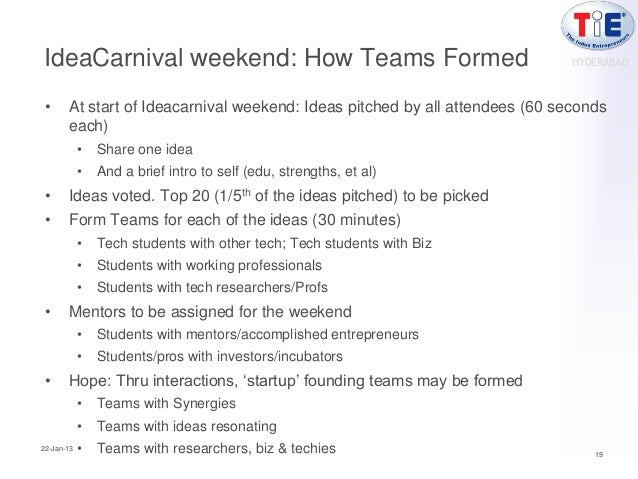 IdeaCarnival weekend: How Teams Formed                                        HYDERABAD •     At start of Ideacarnival wee...