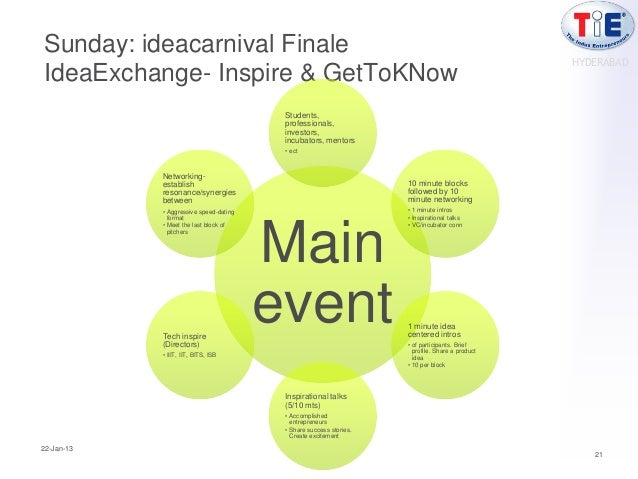 Sunday: ideacarnival Finale                                                                                               ...