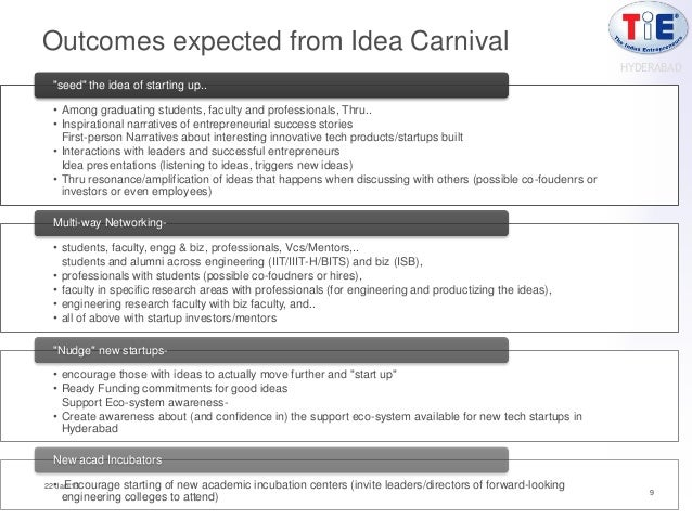 Outcomes expected from Idea Carnival                                                                                      ...