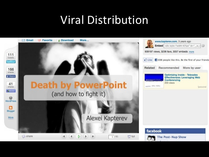 Viral Distribution