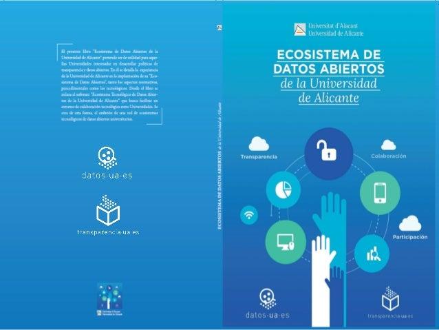 Transparenciay datosabiertos Legislación,Guías yProyectos Ecosistemade datosabiertos Plataformade datosabie...