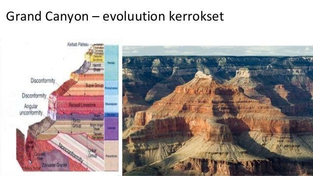 Kreationismi (ID) vs. evoluutioteoria • Lajit luotiin Jumalan toimesta kaikki kerralla ja täydellisinä n. 5000-10000 vuott...