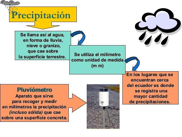 Tiempo atmosferico y clima 2 - El tiempo en l arboc ...