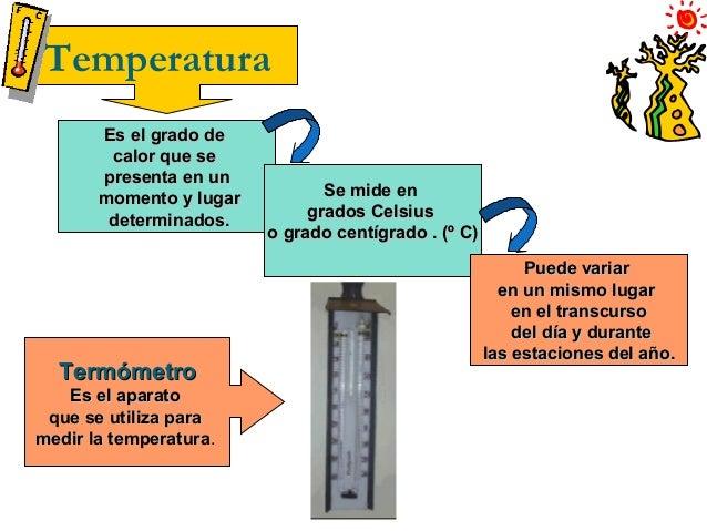 Tiempo atmosferico y clima 2 - Aparato para la humedad ...