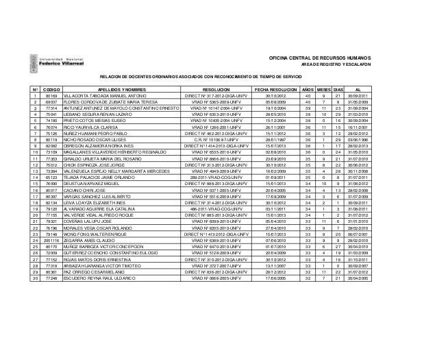 Nº CODIGO APELLIDOS Y NOMBRES RESOLUCION FECHA RESOLUCION AÑOS MESES DIAS AL 1 80169 VILLACORTA TABOADA MANUEL ANTONIO DIR...