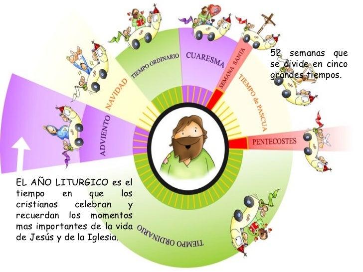 Tiempo liturgico Slide 2