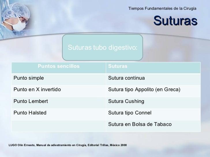 LUGO Olin Ernesto, Manual de adiestramiento en Cirugía, Editorial Trillas, México 2000  Suturas tubo digestivo : Suturas T...