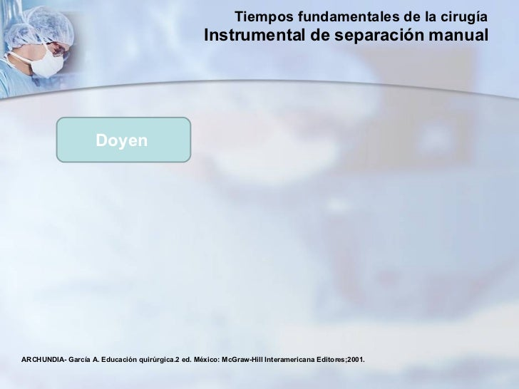 Doyen  ARCHUNDIA- García A. Educación quirúrgica.2 ed. México: McGraw-Hill Interamericana Editores;2001. Tiempos fundament...