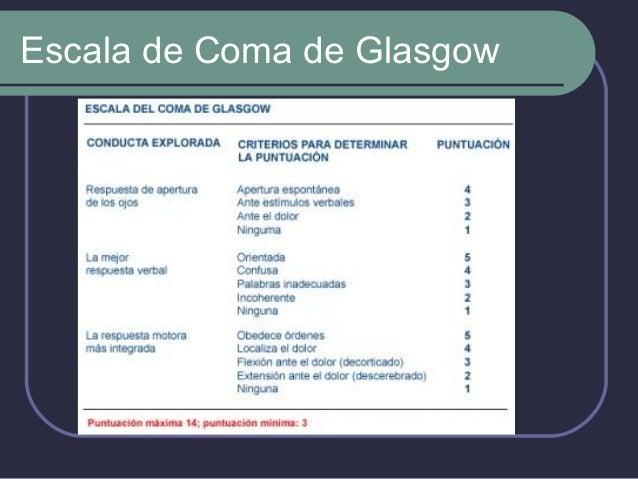  Preparación       Psicológica   Comunicación medico-paciente.   Explicación del proceso Ayuno     8 a 12 hrs. Aseo ...