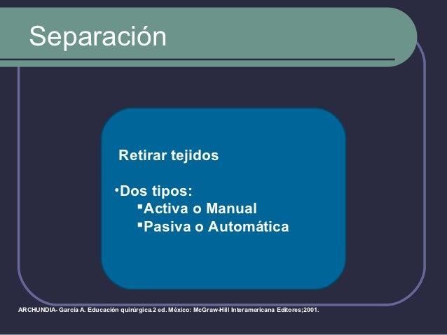 Separadores Automáticos        Adson   •Planos   superficialesARCHUNDIA- García A. Educación quirúrgica.2 ed. México: McGr...