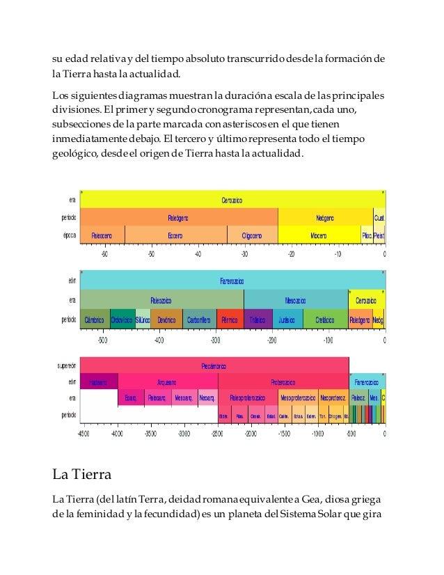 Tiempos geologicos de la tierra (1) (1)