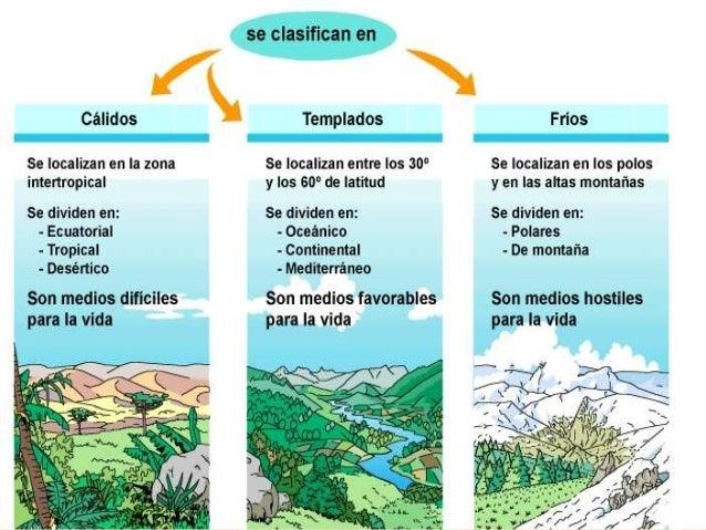 : el aire desciende. ESTABILIDAD atmosférica y ausencia de precipitaciones : el aire asciende. Inestabilidad atmosférica, ...