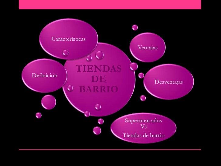 Características                                 Ventajas                 TIENDASDefinición                    DE          ...