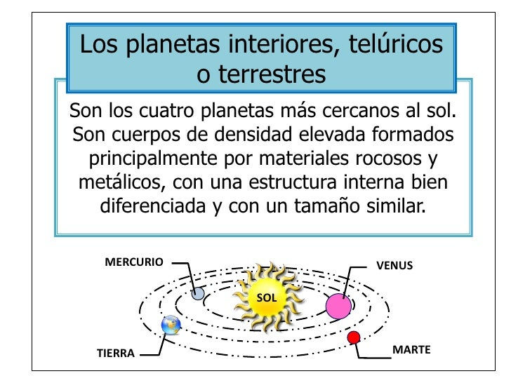 - Caracteristicas de los planetas interiores ...