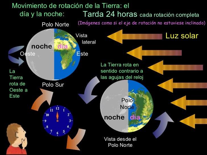 Tierra en el universo 7