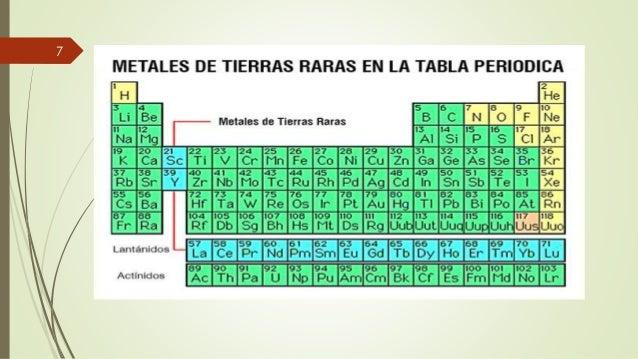 7 8 - Tabla Periodica Tierras Raras