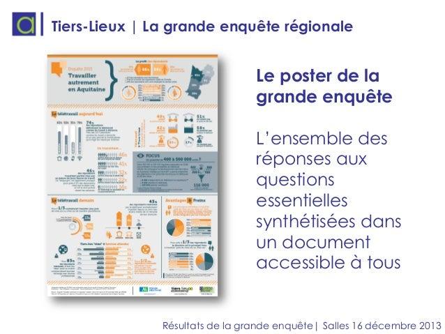 Tiers-Lieux | La grande enquête régionale  Le poster de la grande enquête L'ensemble des réponses aux questions essentiell...