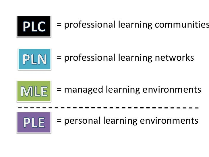 = professional learning communities= professional learning networks= managed learning environments= personal learning envi...