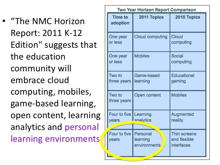 """• """"The NMC Horizon  Report: 2011 K-12  Edition"""" suggests that  the education  community will  embrace cloud  computing, mo..."""