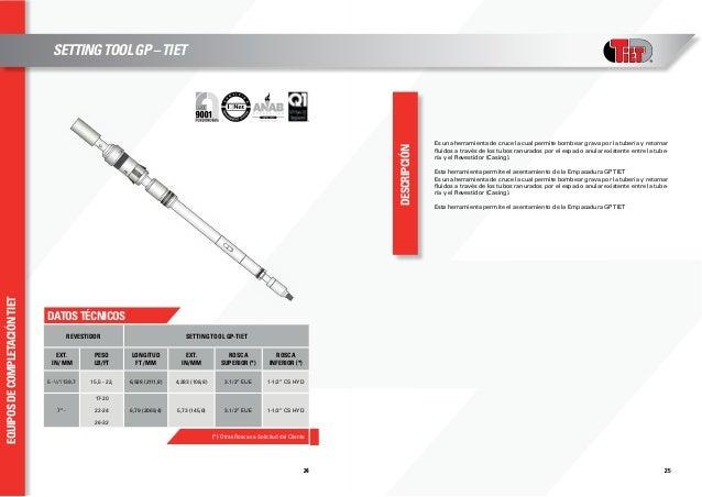 equiposdecompletacióntiet DESCRIPCIÓN 2524 DATOSTÉCNICOS REVESTIDOR SETTING TOOL GP-TIET EXT. IN/ mm PESO LB/FT LONGITUD F...