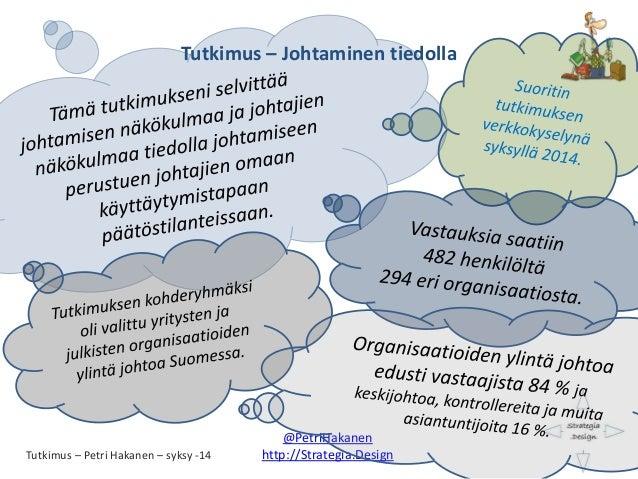 Tieto johtamisen tukena - Tutkimus (2014) - Petri Hakanen Slide 3