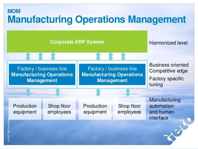 Tieto Manufacturing Operations Management – agility and support for m…