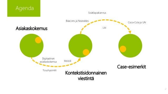 Herätä mobiili eloon! Hyper-paikallinen ja kontekstisidonnainen markkinointi. Slide 2
