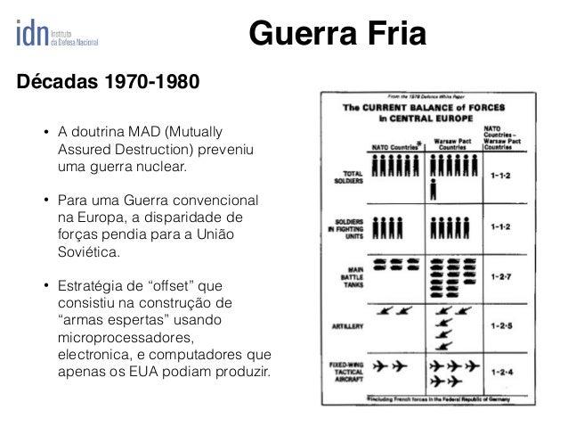 • A doutrina MAD (Mutually Assured Destruction) preveniu uma guerra nuclear. • Para uma Guerra convencional na Europa, a d...