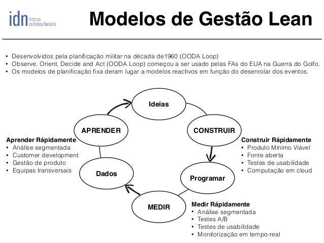 APRENDER CONSTRUIR MEDIR Programar Dados Ideias Construir Rápidamente • Produto Minimo Viável • Fonte aberta • Testes de u...