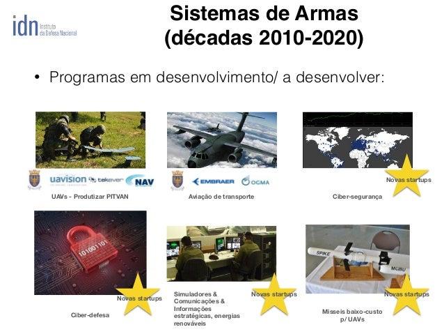 Sistemas de Armas (décadas 2010-2020) Aviação de transporteUAVs - Produtizar PITVAN Ciber-segurança Simuladores & Comunica...