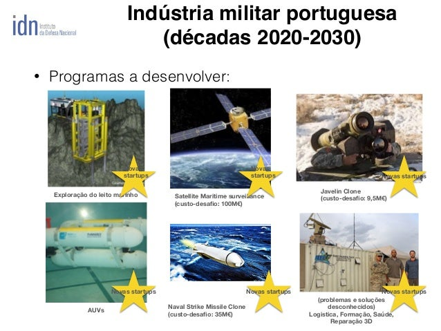 Indústria militar portuguesa (décadas 2020-2030) Satellite Maritime surveillance (custo-desafio: 100M€) (problemas e soluçõ...