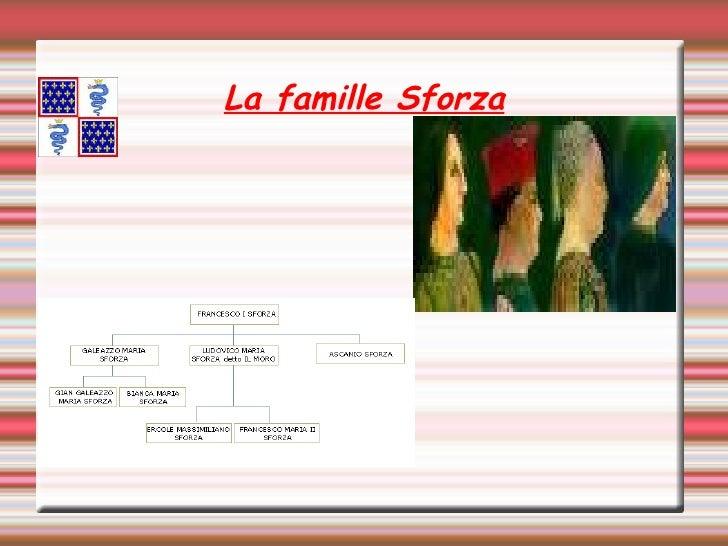 La famille Sforza