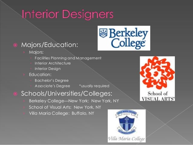 My career clusters project 1 for Villa maria college interior design