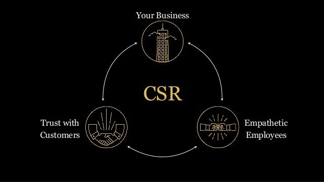 CSR Trust with Customers Empathetic Employees Your Business