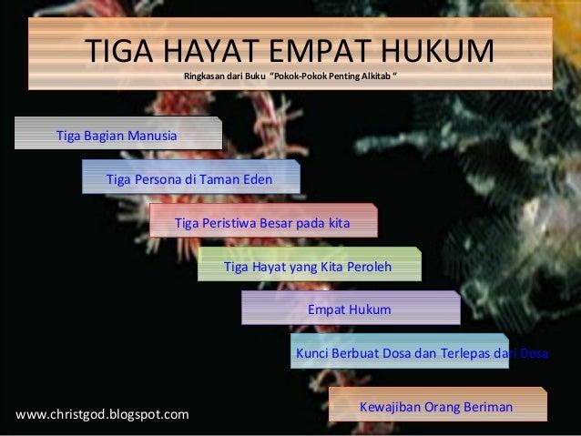 "www.christgod.blogspot.com TIGA HAYAT EMPAT HUKUMRingkasan dari Buku ""Pokok-Pokok Penting Alkitab "" TIGA HAYAT EMPAT HUKUM..."