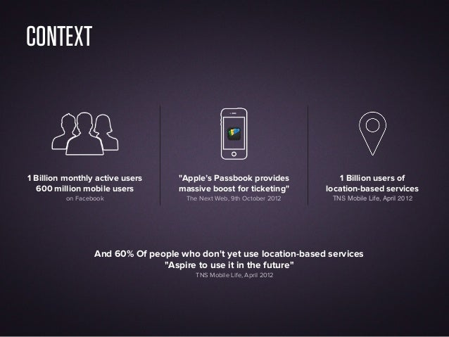 Tigerlily unveils a New Mobile Experience Slide 3