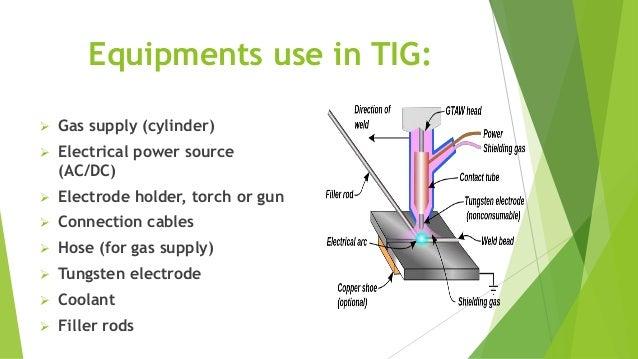 tig welding process in hindi pdf