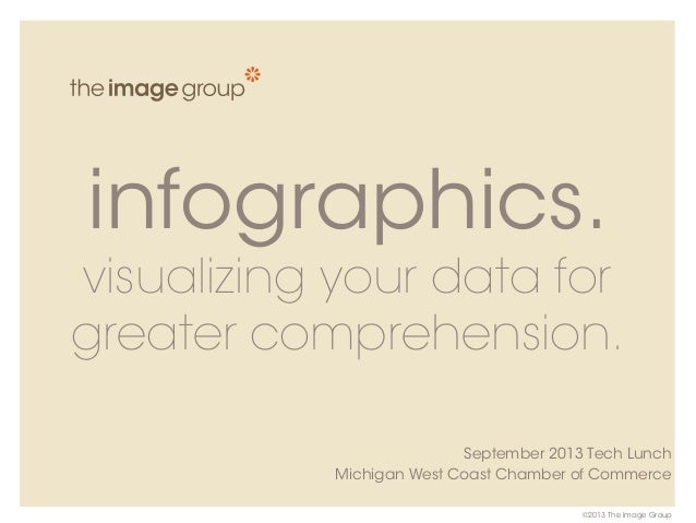 September 2013 Tech Lunch Michigan West Coast Chamber of Commerce ©2013 The Image Group infographics. visualizing your dat...