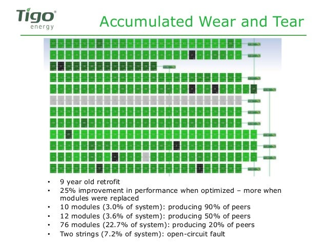 Accumulated Wear and Tear • 9 year old retrofit • 25% improvement in performance when optimized – more when modules were r...