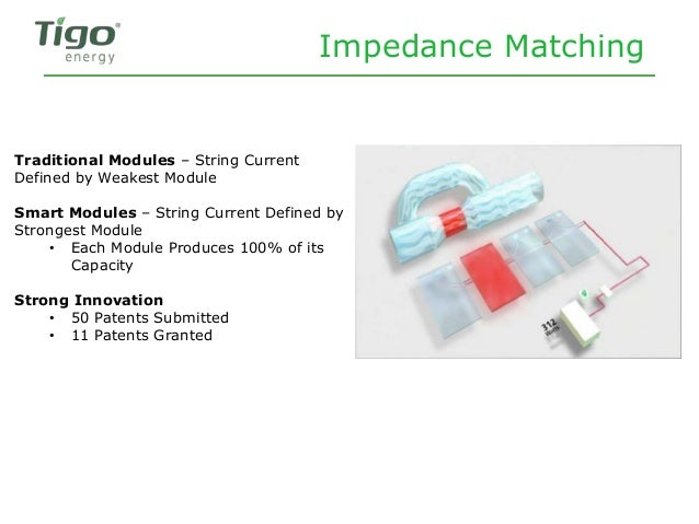 Impedance Matching Traditional Modules – String Current Defined by Weakest Module Smart Modules – String Current Defined b...