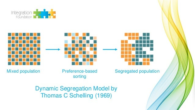Prof. Tiit Tammaru: What leads to perfect segregation? Slide 2