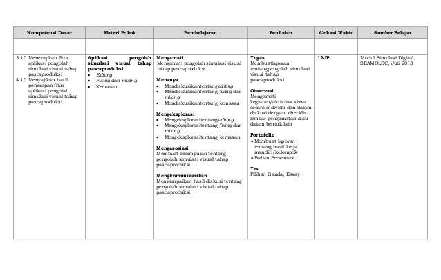 Kompetensi Dasar Materi Pokok Pembelajaran Penilaian Alokasi Waktu Sumber Belajar 3.10.Menerapkan fitur aplikasi pengolah ...