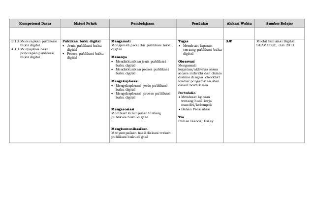 Kompetensi Dasar Materi Pokok Pembelajaran Penilaian Alokasi Waktu Sumber Belajar 3.13.Menerapkan publikasi buku digital 4...