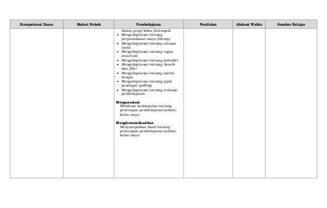 Kompetensi Dasar Materi Pokok Pembelajaran Penilaian Alokasi Waktu Sumber Belajar dalam grup/kelas/kelompok  Mengeksplora...