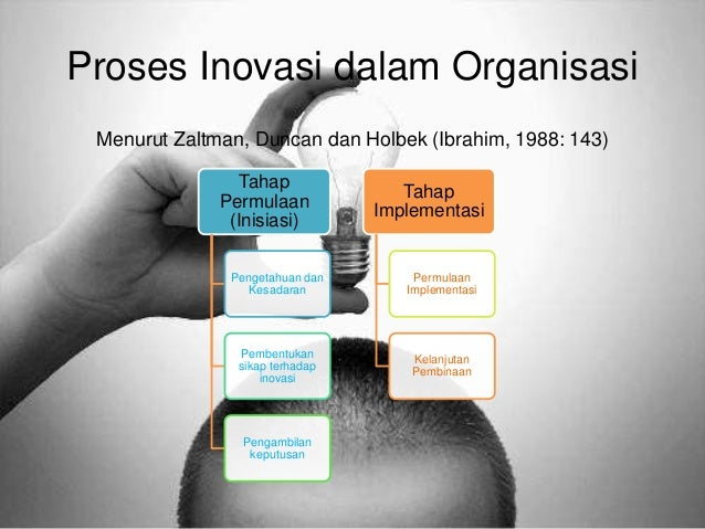 Proses Inovasi dalam Organisasi Menurut Zaltman, Duncan dan Holbek (Ibrahim, 1988: 143) Tahap Permulaan (Inisiasi) Pengeta...